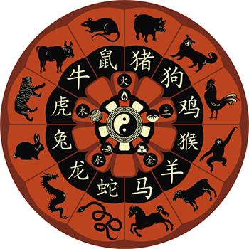 تقویم چینی - تاریخ به زبان چینی