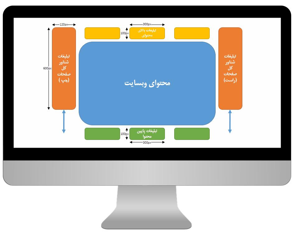 محل تبلیغات در وبسایت بیاموز
